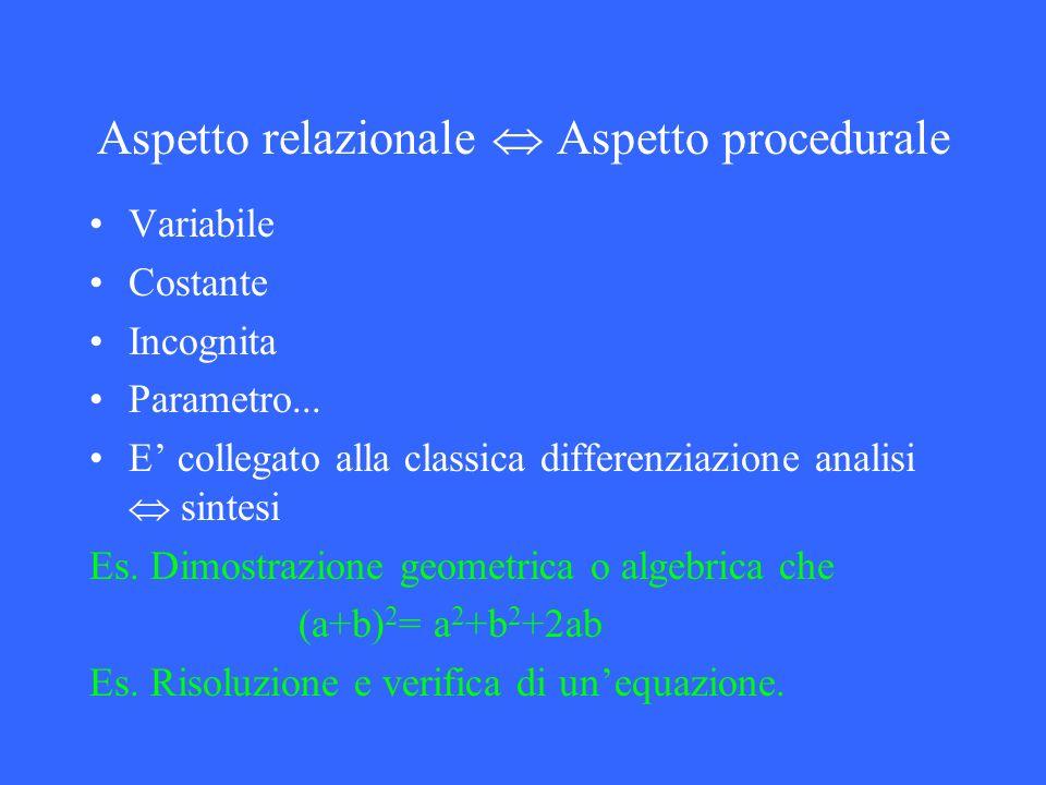 Aspetto relazionale Aspetto procedurale Variabile Costante Incognita Parametro... E collegato alla classica differenziazione analisi sintesi Es. Dimos