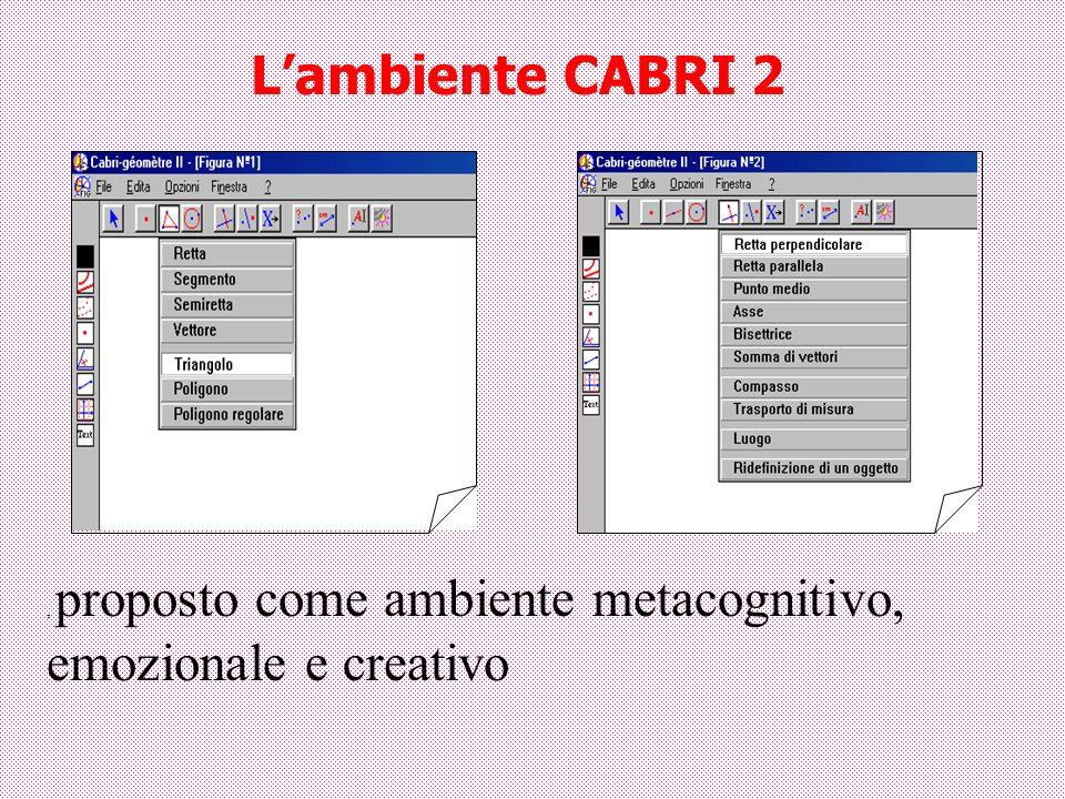 Lambiente CABRI 2, proposto come ambiente metacognitivo, emozionale e creativo