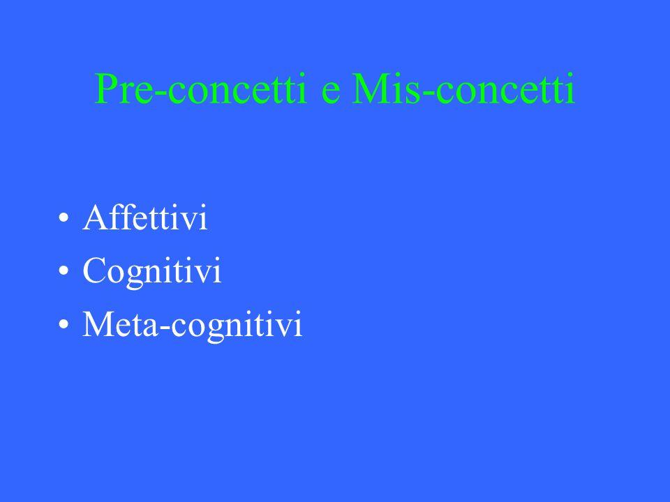 Pre-concetti e Mis-concetti Affettivi Cognitivi Meta-cognitivi