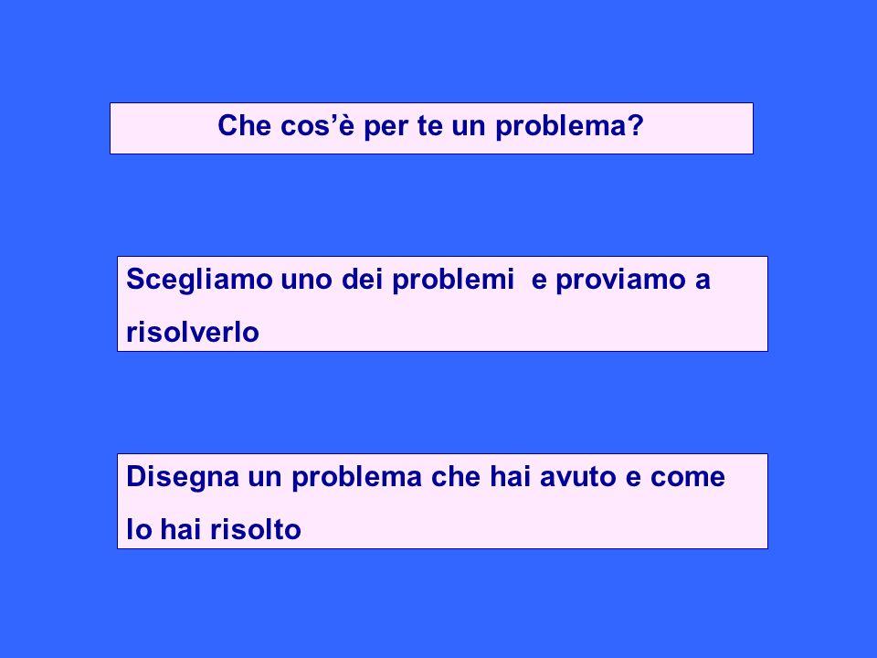 Che cosè per te un problema? Scegliamo uno dei problemi e proviamo a risolverlo Disegna un problema che hai avuto e come lo hai risolto