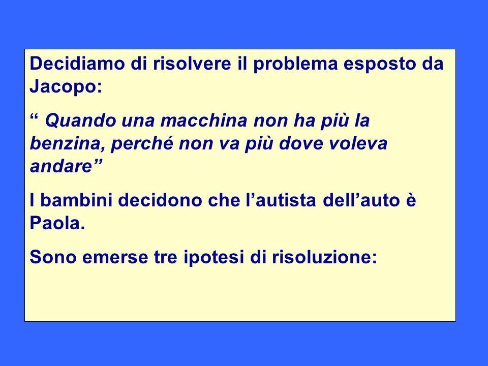 Decidiamo di risolvere il problema esposto da Jacopo: Quando una macchina non ha più la benzina, perché non va più dove voleva andare I bambini decido