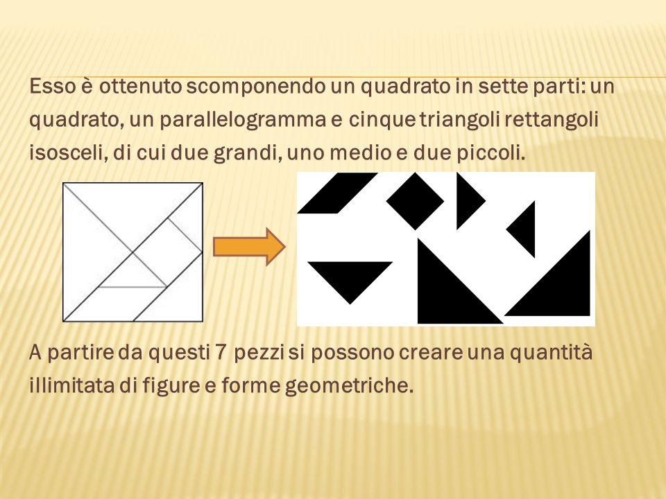 disegnare un quadrato con il lato di 24 quadretti e indicare i vertici con ABCD; tracciare la diagonale AC; trovare i punti medi E- F dei lati AB e BC e unirli tracciando un segmento parallelo ad AC: si ottiene il triangolo medio; dal vertice D, tracciare un segmento perpendicolare ad AC e a EF e segnare i punti di incontro G-H :si ricavano i due triangoli grandi; dal punto H tracciare un segmento orizzontale che incontra il punto medio del segmento AG trovando il triangolo piccolo e il parallelogrammo; infine dal punto medio F, tracciare un segmento perpendicolare a GC ottenendo il 2^ triangolo piccolo e il quadrato