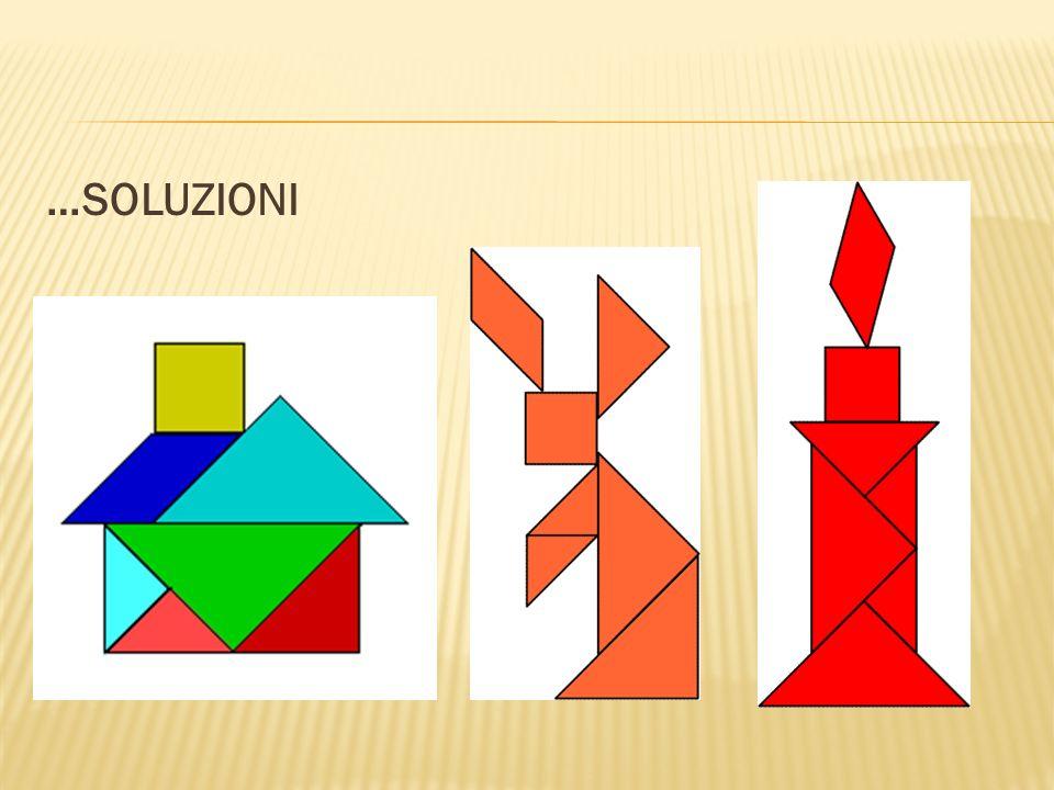 poligoni i cui i prolungamenti dei lati non attraversano il poligono stesso Con i 7 pezzi del Tangram si possono comporre esattamente 13 diversi poligoni convessi diversi tra loro (senza considerare i loro ribaltamenti e le loro rotazioni).