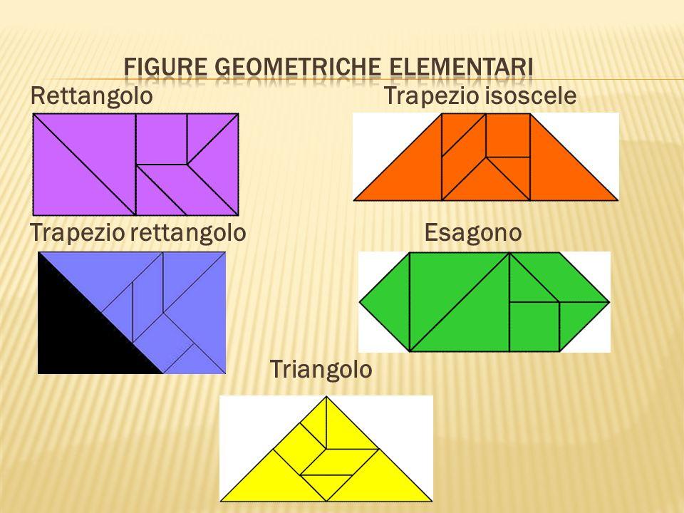 Rettangolo Trapezio isoscele Trapezio rettangolo Esagono Triangolo