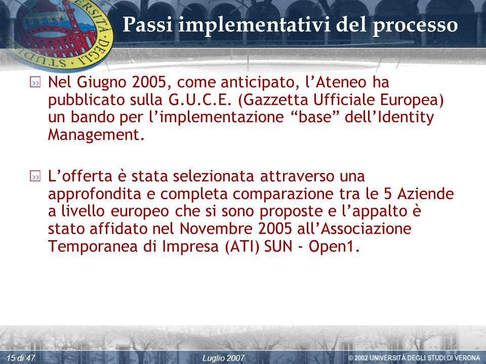 Luglio 200715 di 47 Passi implementativi del processo Nel Giugno 2005, come anticipato, lAteneo ha pubblicato sulla G.U.C.E.