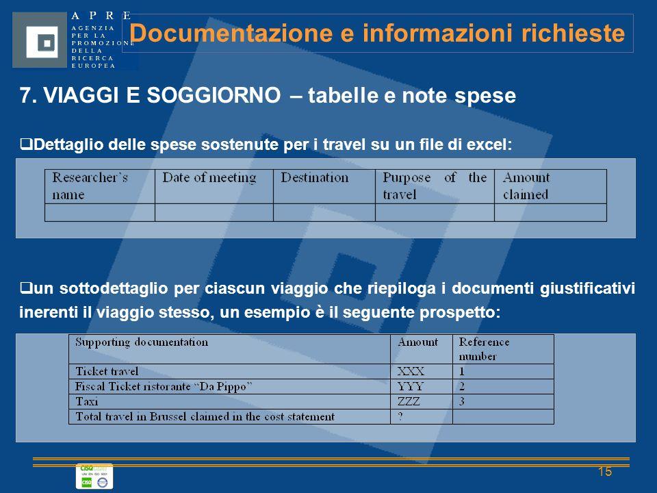 15 Documentazione e informazioni richieste 7.