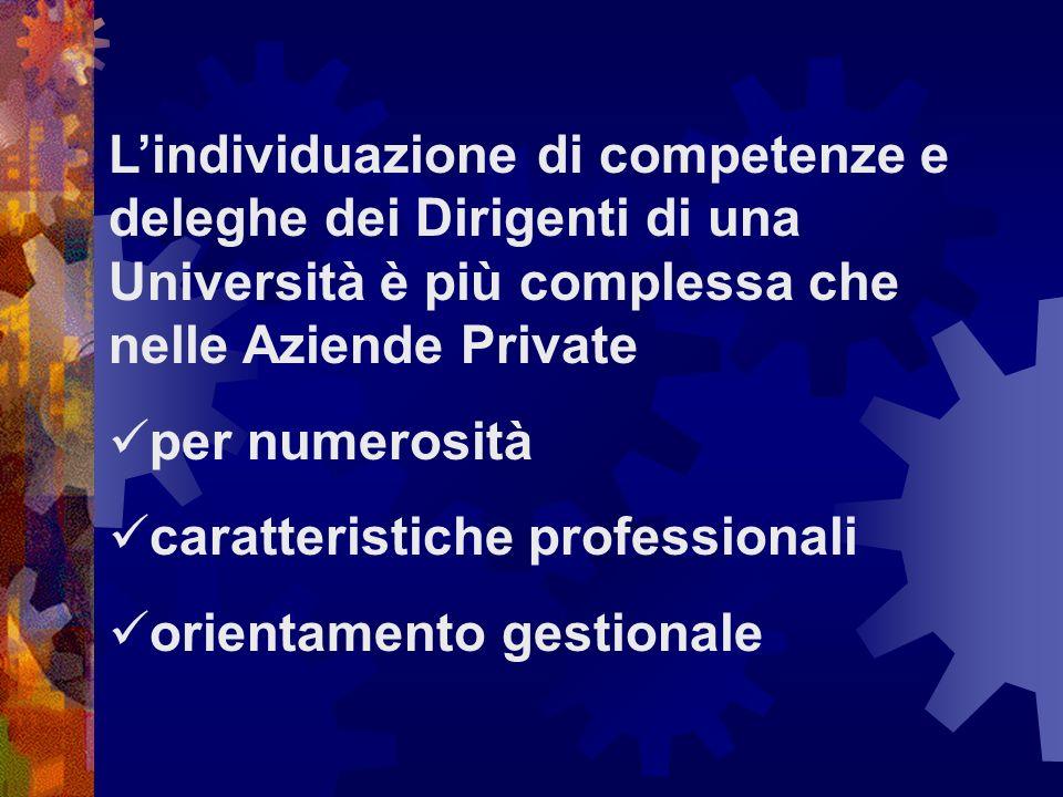 Lindividuazione di competenze e deleghe dei Dirigenti di una Università è più complessa che nelle Aziende Private per numerosità caratteristiche professionali orientamento gestionale