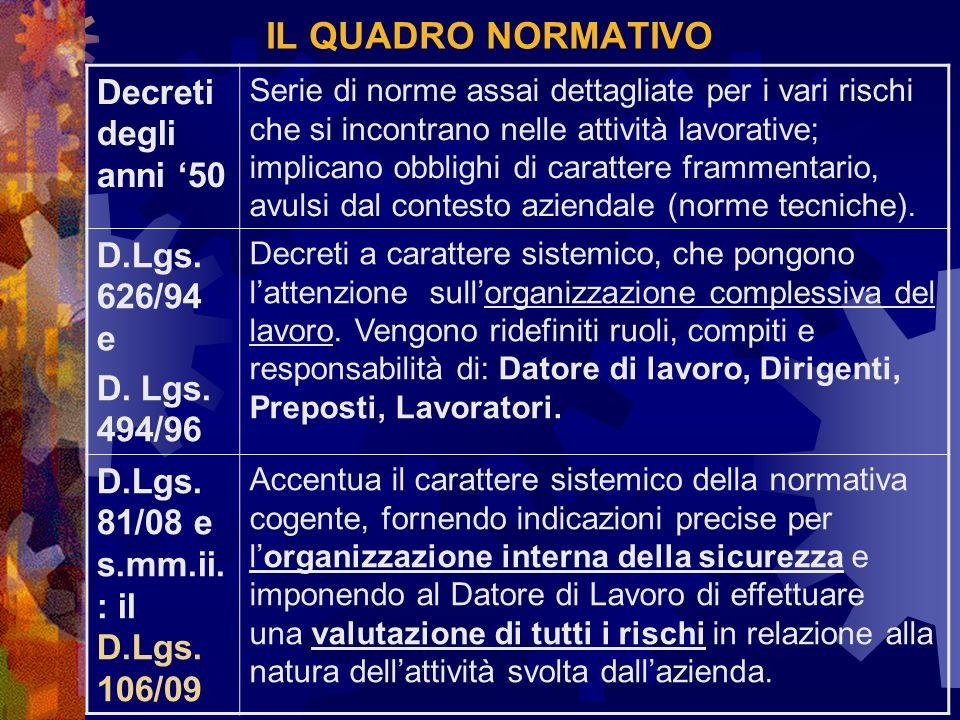 Lorganizzazione della sicurezza secondo D.Lgs.