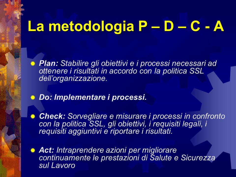 La metodologia P – D – C - A Plan: Stabilire gli obiettivi e i processi necessari ad ottenere i risultati in accordo con la politica SSL dellorganizzazione.