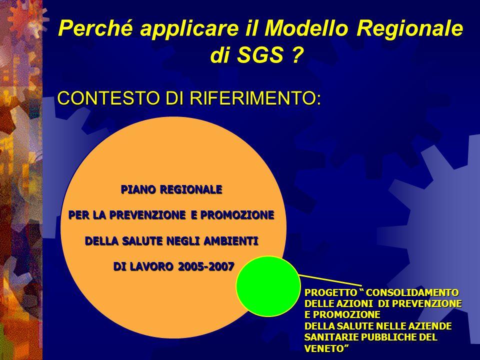Perché applicare il Modello Regionale di SGS .