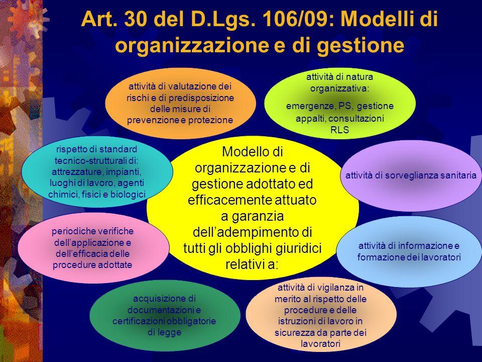 Art.30 del D.Lgs.