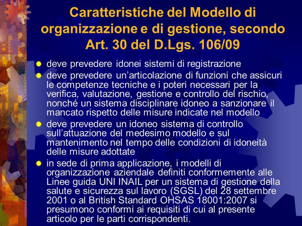 CONFRONTO TRA NORME E LINEE GUIDA PER I SISTEMI DI GESTIONE QUALITÀ - AMBIENTE - SICUREZZA La sequenza ciclica dei sistemi di gestione secondo i riferimenti: ISO 9001:2000 - norma ISO 9001:2000 - norma ISO 14001:2004 - norma ISO 14001:2004 - norma OHSAS 18001:2007 – norma OHSAS 18001:2007 – norma Linee Guida UNI/INAIL 2001 Linee Guida UNI/INAIL 2001 Guida Operativa LAVOROSICURO 2003 Guida Operativa LAVOROSICURO 2003 rappresenta per lorganizzazione il modello di riferimento per la gestione di questi aspetti SPIRALE DEL MIGLIORAMENTO CONTINUO