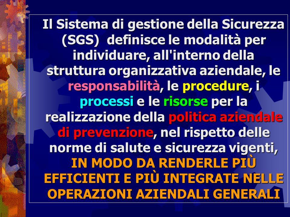 Una struttura organizzativa basata sullintegrazione delle funzioni aziendali per lo sviluppo di sinergie strategiche ed operative costituisce la base di qualsiasi sistema di gestione di qualità