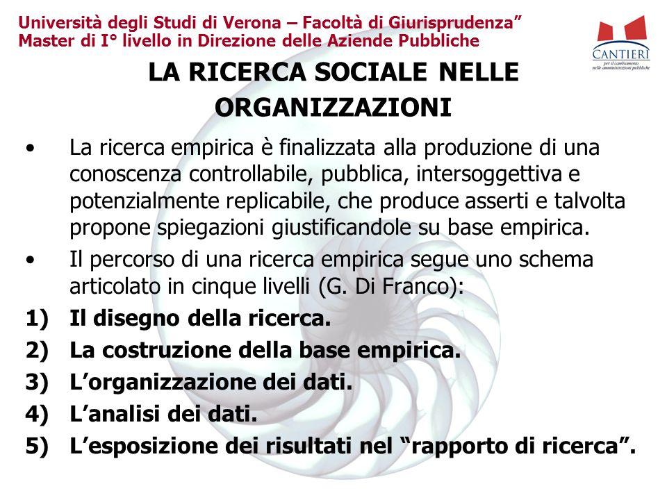 Università degli Studi di Verona – Facoltà di Giurisprudenza Master di I° livello in Direzione delle Aziende Pubbliche LA RICERCA SOCIALE NELLE ORGANI