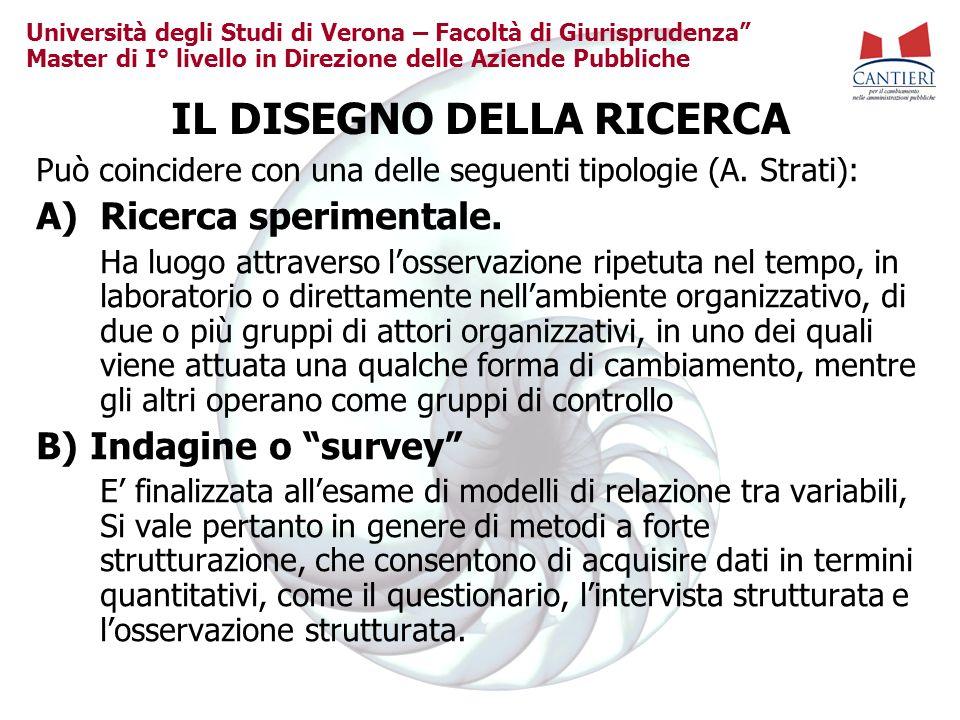 Università degli Studi di Verona – Facoltà di Giurisprudenza Master di I° livello in Direzione delle Aziende Pubbliche IL DISEGNO DELLA RICERCA Può co