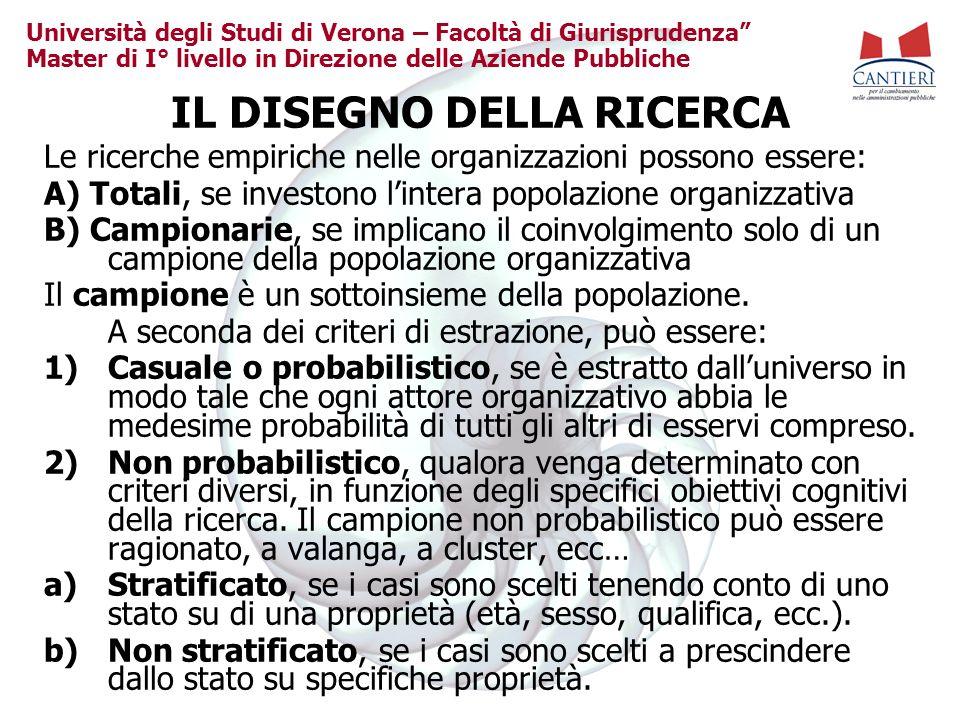 Università degli Studi di Verona – Facoltà di Giurisprudenza Master di I° livello in Direzione delle Aziende Pubbliche IL DISEGNO DELLA RICERCA Le ric