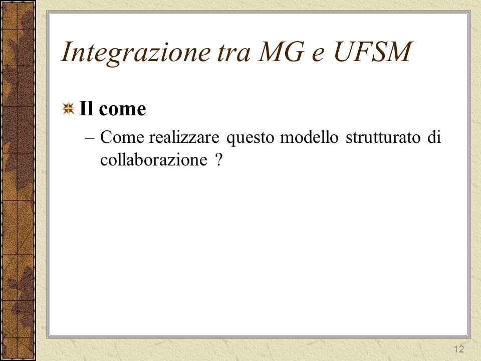 12 Integrazione tra MG e UFSM Il come –Come realizzare questo modello strutturato di collaborazione ?
