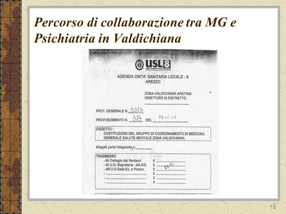 15 Percorso di collaborazione tra MG e Psichiatria in Valdichiana