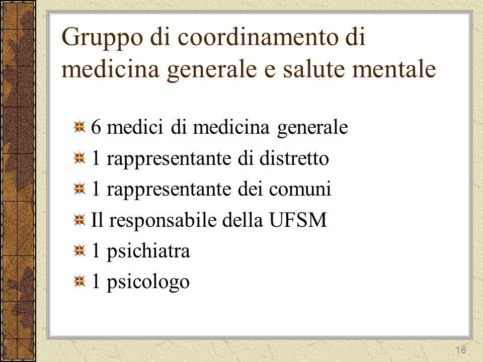 16 Gruppo di coordinamento di medicina generale e salute mentale 6 medici di medicina generale 1 rappresentante di distretto 1 rappresentante dei comuni Il responsabile della UFSM 1 psichiatra 1 psicologo