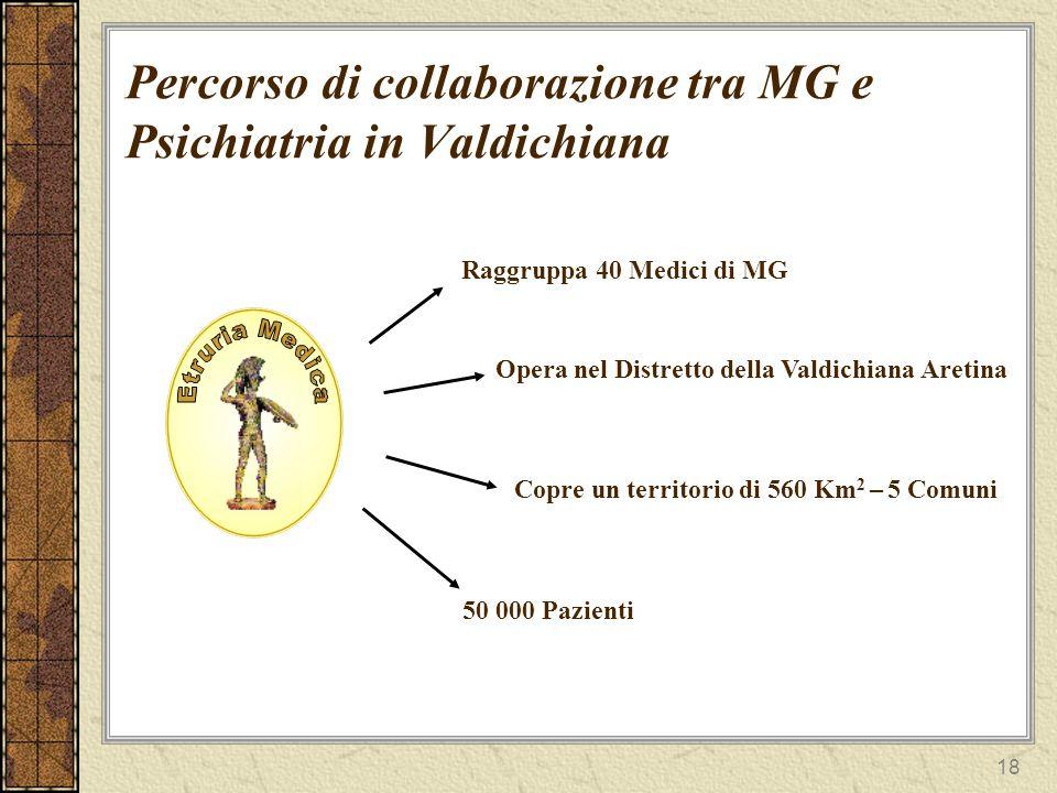 18 Percorso di collaborazione tra MG e Psichiatria in Valdichiana Raggruppa 40 Medici di MG Opera nel Distretto della Valdichiana Aretina Copre un territorio di 560 Km 2 – 5 Comuni 50 000 Pazienti