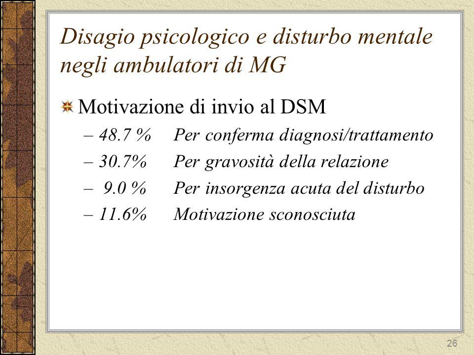 26 Disagio psicologico e disturbo mentale negli ambulatori di MG Motivazione di invio al DSM –48.7 % Per conferma diagnosi/trattamento –30.7% Per gravosità della relazione – 9.0 % Per insorgenza acuta del disturbo –11.6% Motivazione sconosciuta