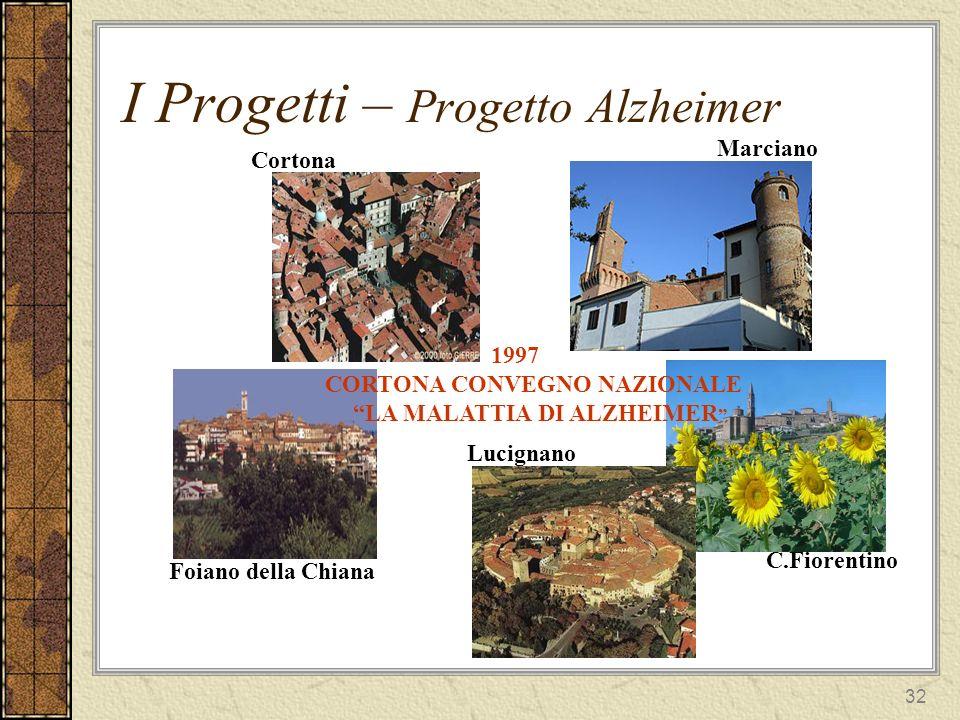 32 I Progetti – Progetto Alzheimer 628 515 Cortona C.Fiorentino Lucignano Marciano Foiano della Chiana 1997 CORTONA CONVEGNO NAZIONALE LA MALATTIA DI ALZHEIMER