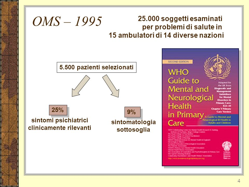 4 OMS – 1995 25.000 soggetti esaminati per problemi di salute in 15 ambulatori di 14 diverse nazioni 5.500 pazienti selezionati sintomi psichiatrici clinicamente rilevanti 9% sintomatologia sottosoglia 25%