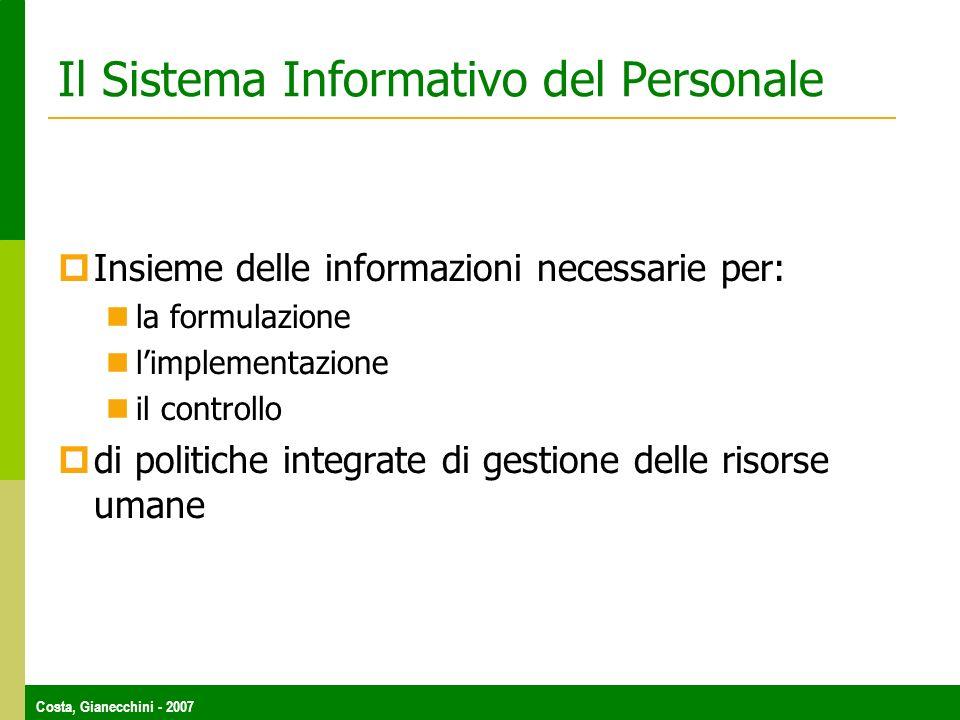 Costa, Gianecchini - 2007 Il Sistema Informativo del Personale Insieme delle informazioni necessarie per: la formulazione limplementazione il controllo di politiche integrate di gestione delle risorse umane