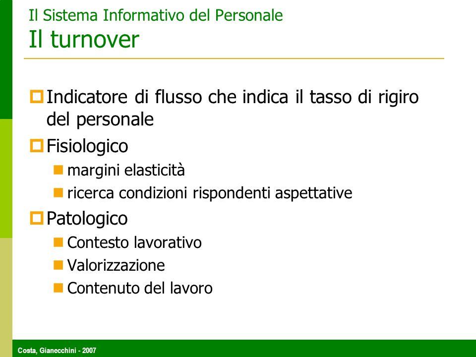 Costa, Gianecchini - 2007 Il Sistema Informativo del Personale Il turnover Indicatore di flusso che indica il tasso di rigiro del personale Fisiologic
