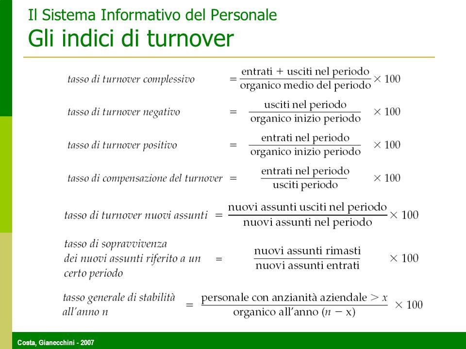 Costa, Gianecchini - 2007 Il Sistema Informativo del Personale Gli indici di turnover