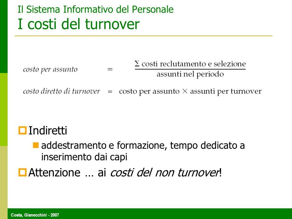 Costa, Gianecchini - 2007 Il Sistema Informativo del Personale I costi del turnover Diretti Indiretti addestramento e formazione, tempo dedicato a inserimento dai capi Attenzione … ai costi del non turnover!