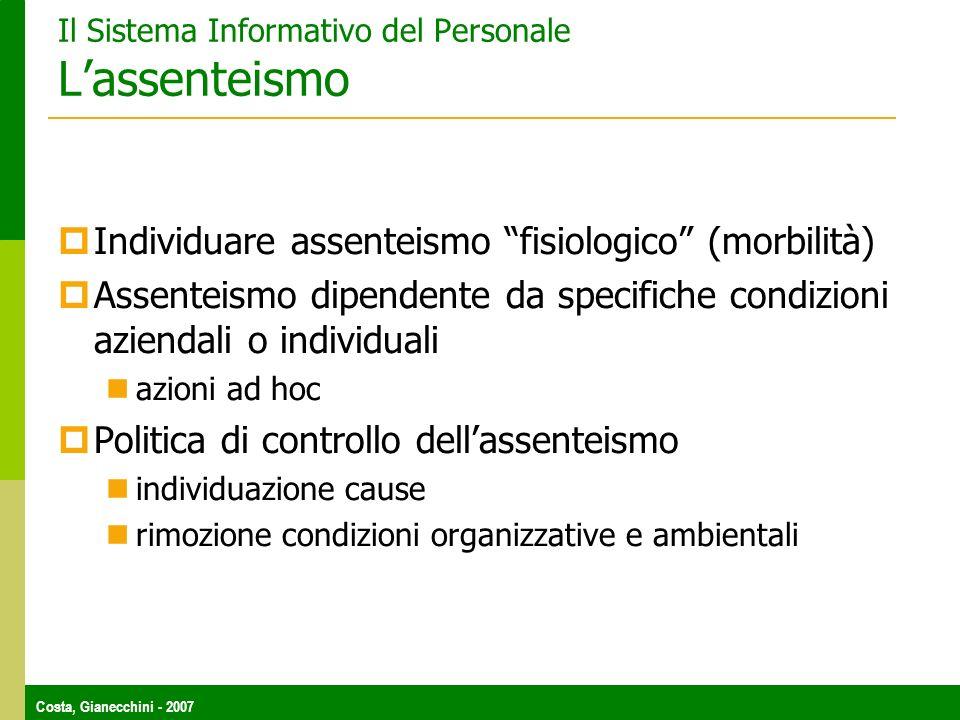Costa, Gianecchini - 2007 Il Sistema Informativo del Personale Lassenteismo Individuare assenteismo fisiologico (morbilità) Assenteismo dipendente da