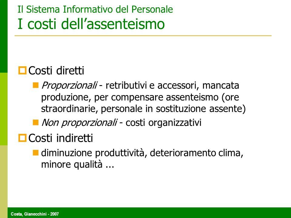 Costa, Gianecchini - 2007 Il Sistema Informativo del Personale I costi dellassenteismo Costi diretti Proporzionali - retributivi e accessori, mancata