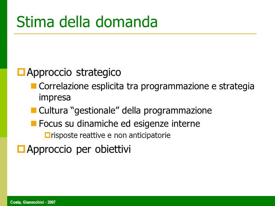 Costa, Gianecchini - 2007 Stima della domanda Approccio strategico Correlazione esplicita tra programmazione e strategia impresa Cultura gestionale della programmazione Focus su dinamiche ed esigenze interne risposte reattive e non anticipatorie Approccio per obiettivi