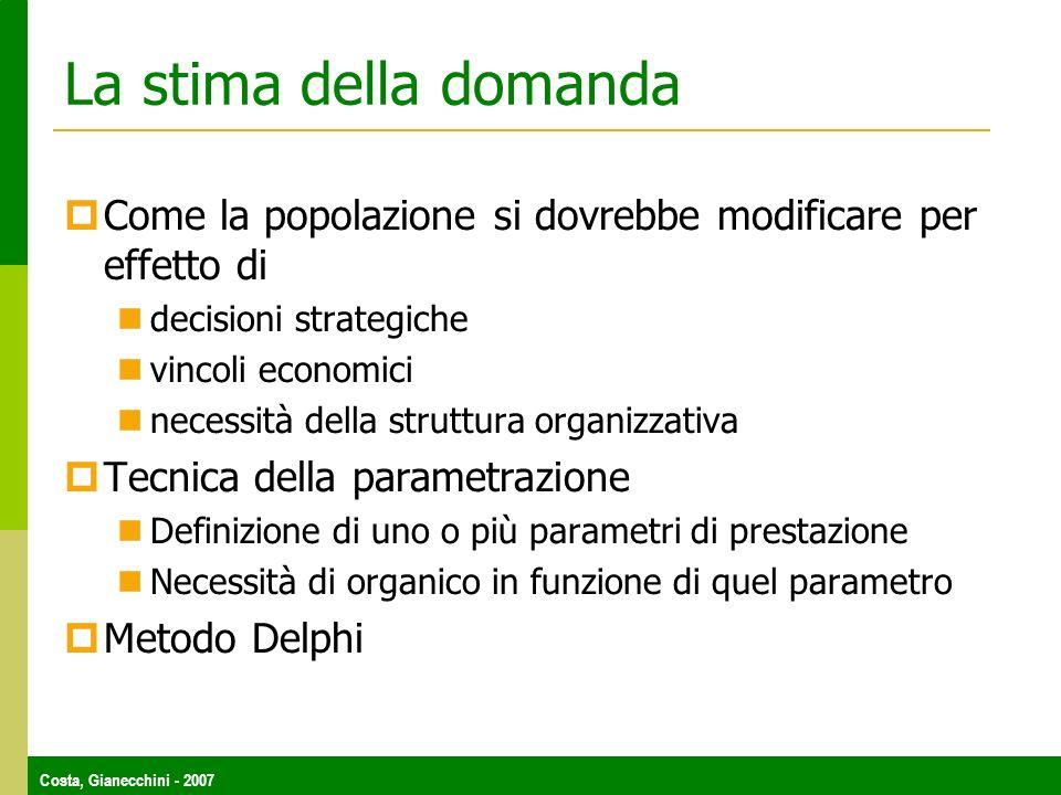 Costa, Gianecchini - 2007 La stima della domanda Come la popolazione si dovrebbe modificare per effetto di decisioni strategiche vincoli economici nec