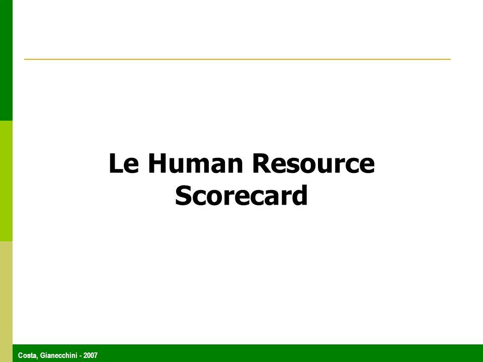 Costa, Gianecchini - 2007 Le Human Resource Scorecard
