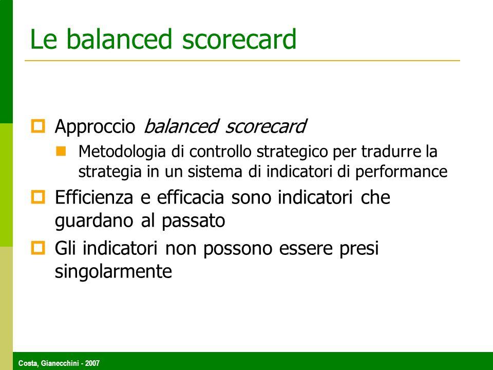 Costa, Gianecchini - 2007 Le balanced scorecard Approccio balanced scorecard Metodologia di controllo strategico per tradurre la strategia in un sistema di indicatori di performance Efficienza e efficacia sono indicatori che guardano al passato Gli indicatori non possono essere presi singolarmente