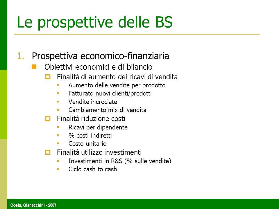 Costa, Gianecchini - 2007 Le prospettive delle BS 1.Prospettiva economico-finanziaria Obiettivi economici e di bilancio Finalità di aumento dei ricavi