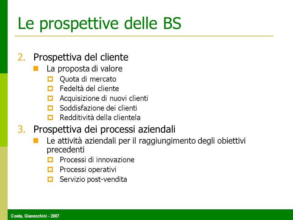Costa, Gianecchini - 2007 Le prospettive delle BS 2.Prospettiva del cliente La proposta di valore Quota di mercato Fedeltà del cliente Acquisizione di