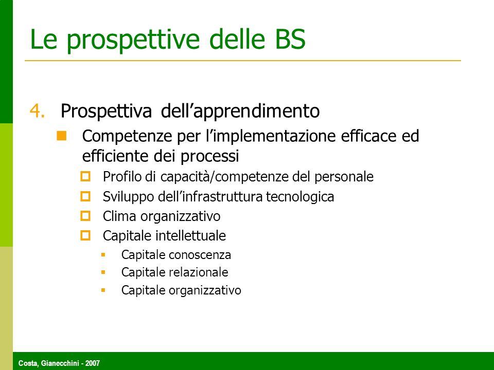 Costa, Gianecchini - 2007 Le prospettive delle BS 4.Prospettiva dellapprendimento Competenze per limplementazione efficace ed efficiente dei processi