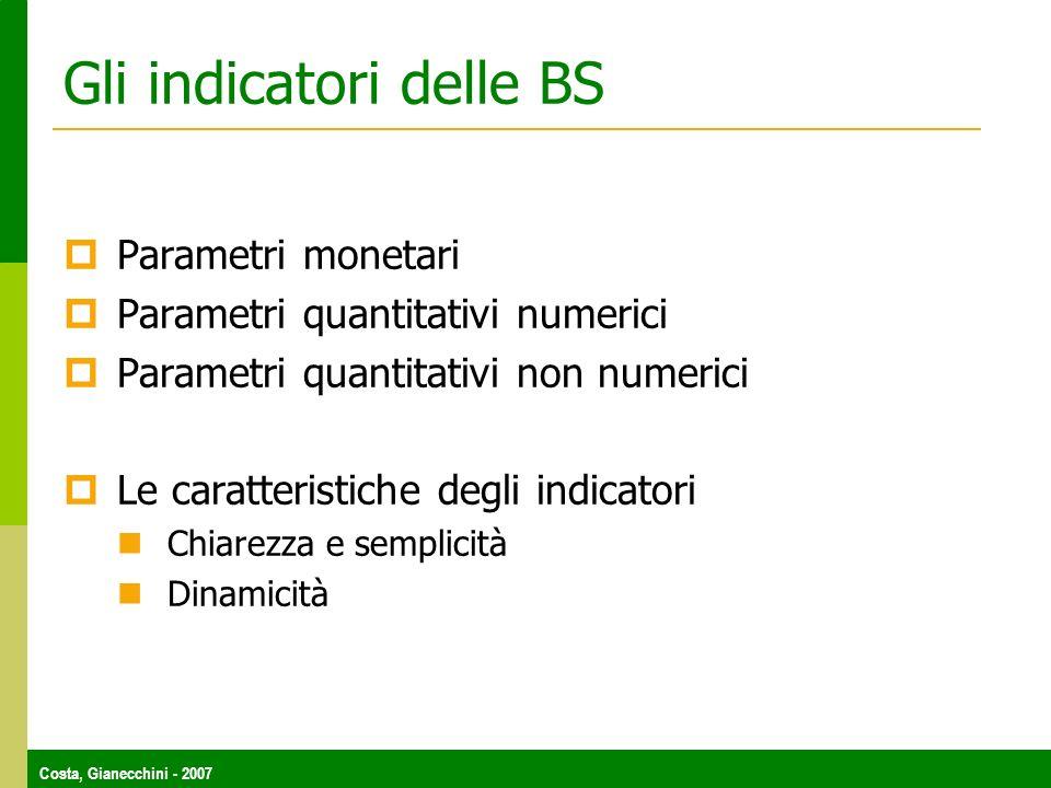 Costa, Gianecchini - 2007 Gli indicatori delle BS Parametri monetari Parametri quantitativi numerici Parametri quantitativi non numerici Le caratteristiche degli indicatori Chiarezza e semplicità Dinamicità