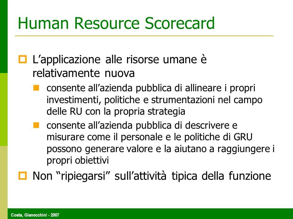 Costa, Gianecchini - 2007 Human Resource Scorecard Lapplicazione alle risorse umane è relativamente nuova consente allazienda pubblica di allineare i