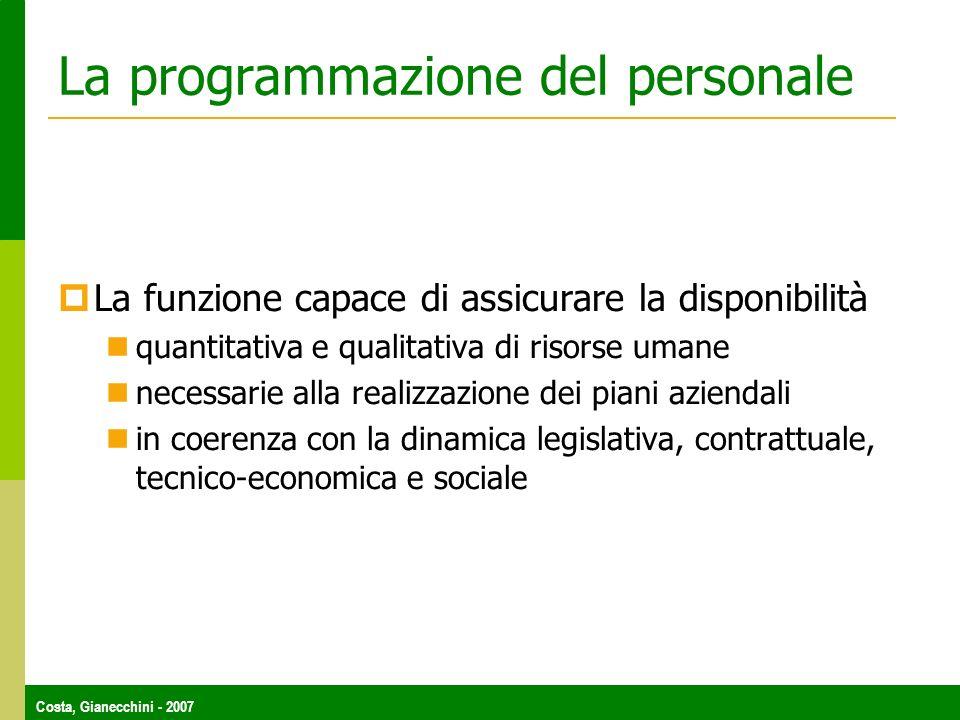 Costa, Gianecchini - 2007 La programmazione del personale La funzione capace di assicurare la disponibilità quantitativa e qualitativa di risorse umane necessarie alla realizzazione dei piani aziendali in coerenza con la dinamica legislativa, contrattuale, tecnico-economica e sociale