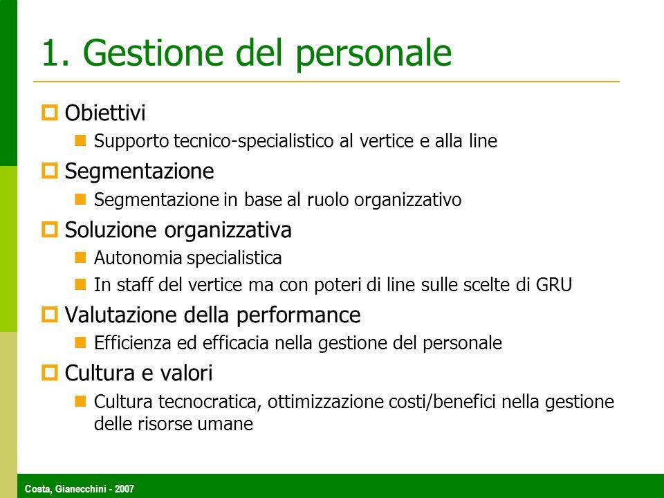 Costa, Gianecchini - 2007 1. Gestione del personale Obiettivi Supporto tecnico-specialistico al vertice e alla line Segmentazione Segmentazione in bas