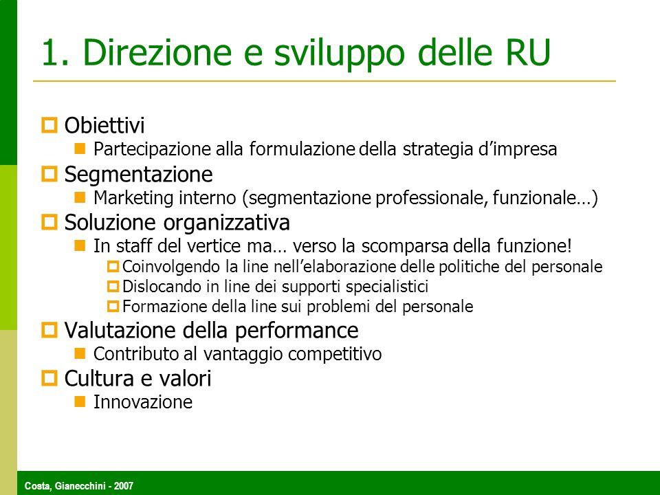 Costa, Gianecchini - 2007 1. Direzione e sviluppo delle RU Obiettivi Partecipazione alla formulazione della strategia dimpresa Segmentazione Marketing