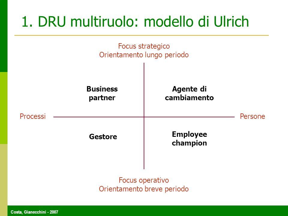 Costa, Gianecchini - 2007 1. DRU multiruolo: modello di Ulrich ProcessiPersone Focus strategico Orientamento lungo periodo Focus operativo Orientament