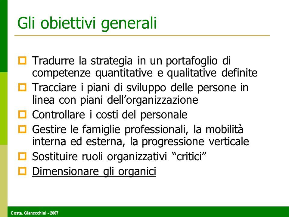 Costa, Gianecchini - 2007 Gli obiettivi generali Tradurre la strategia in un portafoglio di competenze quantitative e qualitative definite Tracciare i