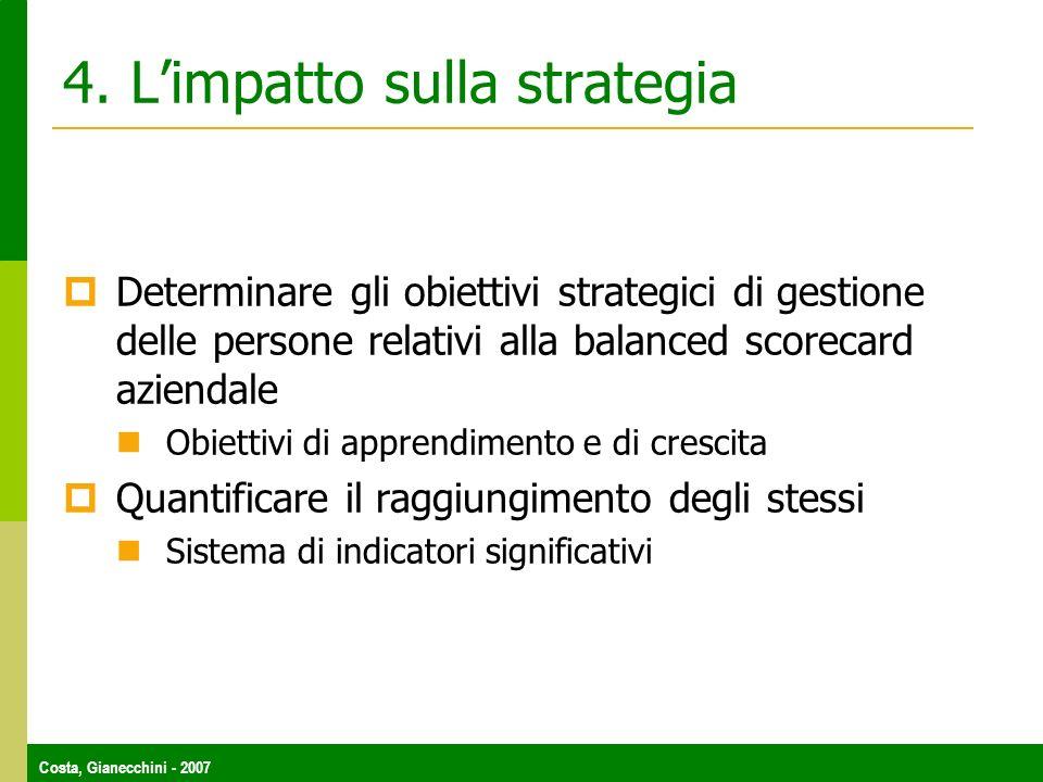 Costa, Gianecchini - 2007 4. Limpatto sulla strategia Determinare gli obiettivi strategici di gestione delle persone relativi alla balanced scorecard