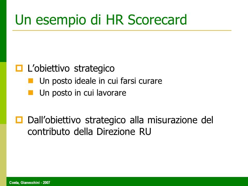 Costa, Gianecchini - 2007 Un esempio di HR Scorecard Lobiettivo strategico Un posto ideale in cui farsi curare Un posto in cui lavorare Dallobiettivo