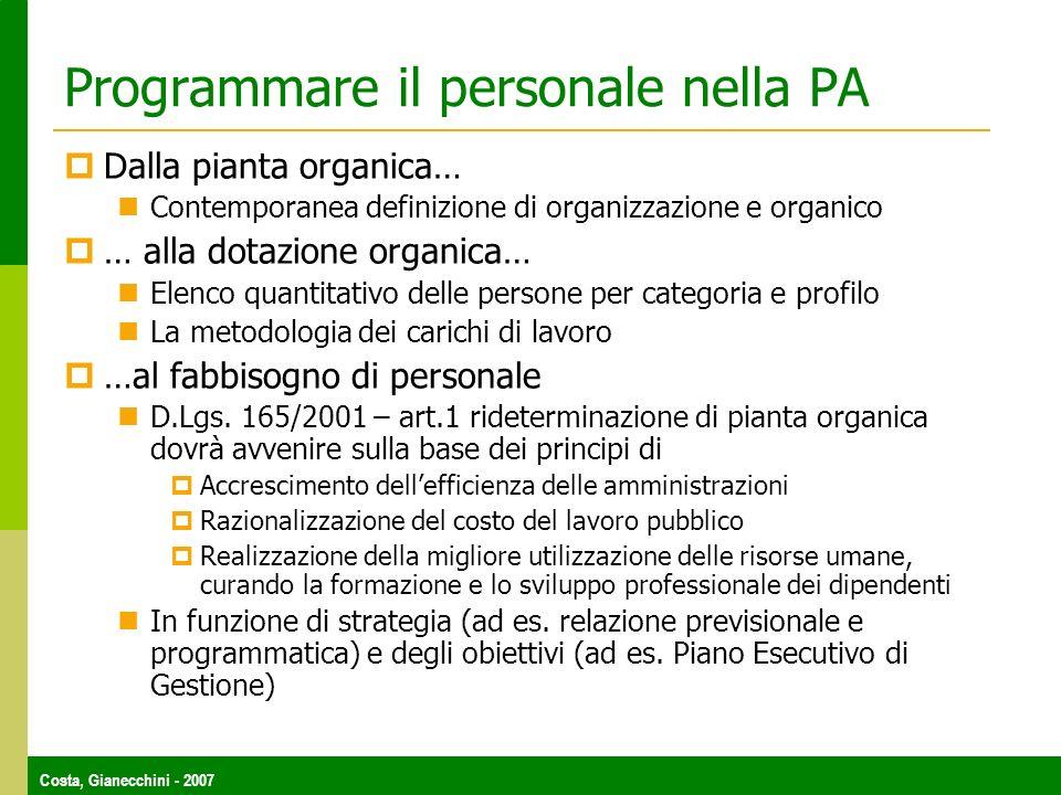 Costa, Gianecchini - 2007 Programmare il personale nella PA Dalla pianta organica… Contemporanea definizione di organizzazione e organico … alla dotaz
